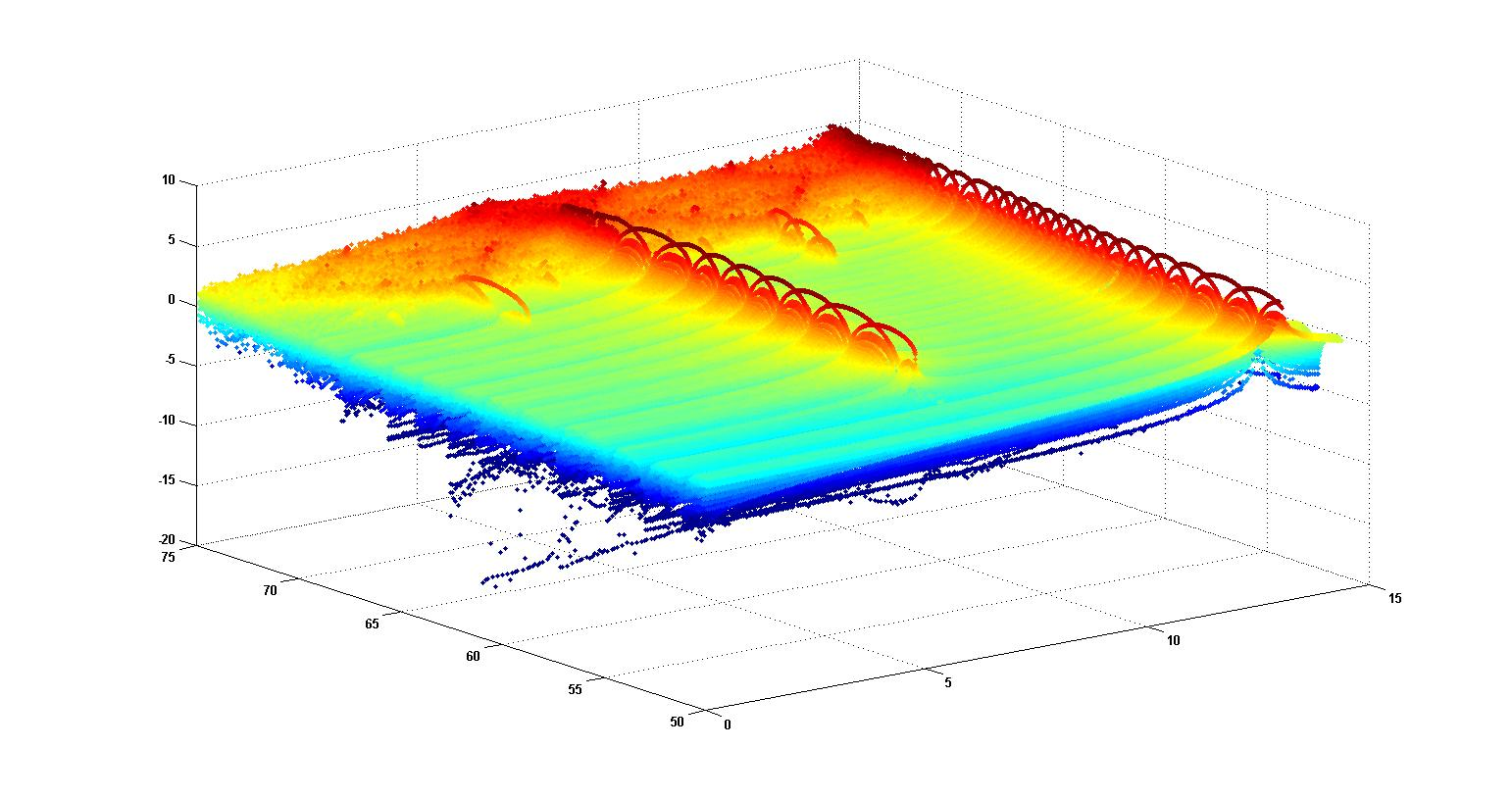 read Groundwater modelling: an introduction with